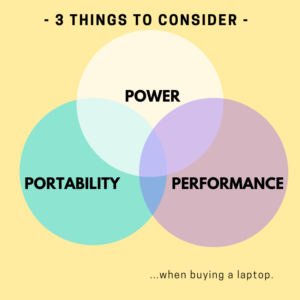 3 things to consider, power, performance, portability, buying a laptop
